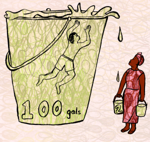 U.S. water use vs. sub-Saharan Africa. Illustration: Sally Hancox