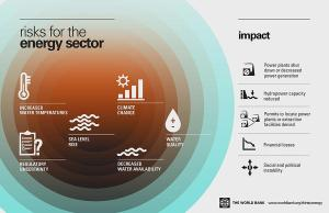 Image: World Bank Water
